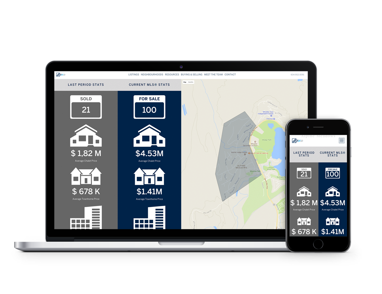 Real estate agent custom web design and branding, user experience and design